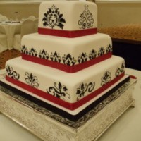 SwtCanuck Cake Central Cake Decorator Profile