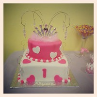 EZSweetShop Cake Central Cake Decorator Profile
