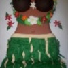 AZCakeGirl  Cake Central Cake Decorator Profile