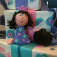 dizzycjd Cake Central Cake Decorator Profile