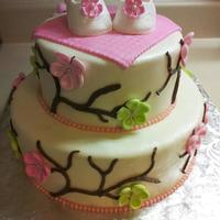 Cake Decorator rs3560