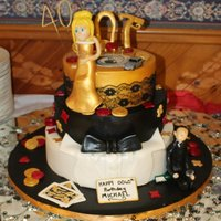 RobCrusoe Cake Central Cake Decorator Profile