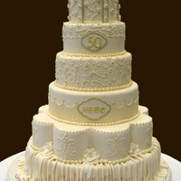 rothells  Cake Central Cake Decorator Profile