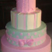 aprilcake Cake Central Cake Decorator Profile