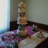 GJsLady  Cake Central Cake Decorator Profile