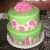 hollyz1 Cake Central Cake Decorator Profile