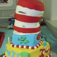 ForTheLoveOfFrosting Cake Central Cake Decorator Profile