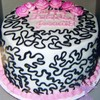 Cakemom21 Cake Central Cake Decorator Profile