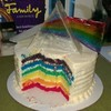 geekycakes Cake Central Cake Decorator Profile