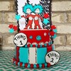 Pixiesparty  Cake Central Cake Decorator Profile