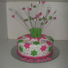 kimmum Cake Central Cake Decorator Profile