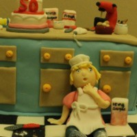 argylealice Cake Central Cake Decorator Profile
