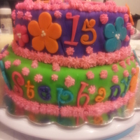 indranieves36 Cake Central Cake Decorator Profile