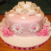 Cake Decorator Newstead