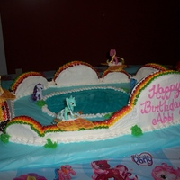 Cake Decorator anne4588