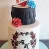 yumkat Cake Central Cake Decorator Profile