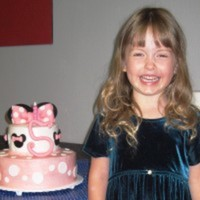 shiregirl  Cake Central Cake Decorator Profile