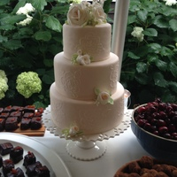 jramjam Cake Central Cake Decorator Profile