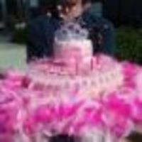 kyhendry Cake Central Cake Decorator Profile