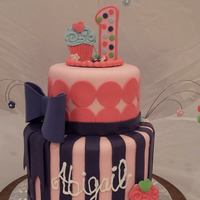 cravincaketx Cake Central Cake Decorator Profile
