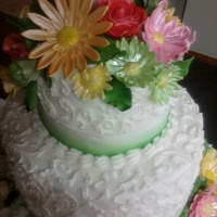 bevy330 Cake Central Cake Decorator Profile