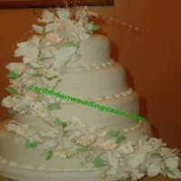 RUMCAKE Cake Central Cake Decorator Profile