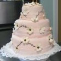 Cake Decorator just_desserts