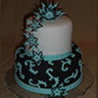 ZoesMum Cake Central Cake Decorator Profile