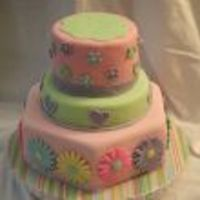 chefjulie  Cake Central Cake Decorator Profile