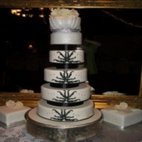 Cakechick123  Cake Central Cake Decorator Profile