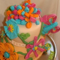 kathryn_NZ  Cake Central Cake Decorator Profile