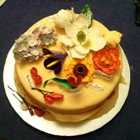 novakern Cake Central Cake Decorator Profile