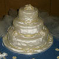 HollyPJ Cake Central Cake Decorator Profile