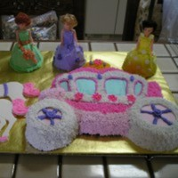 Gkfurrow Cake Central Cake Decorator Profile