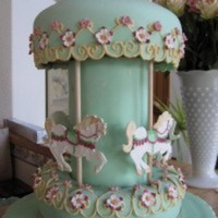 Sparklekat6 Cake Central Cake Decorator Profile
