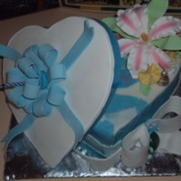 arlenej Cake Central Cake Decorator Profile