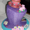 JackydeKlerk Cake Central Cake Decorator Profile