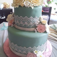 Cake Decorator CreationsbyNicole