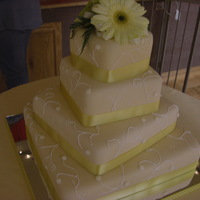 kaypettit  Cake Central Cake Decorator Profile