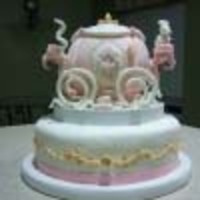 SeeChicletRun  Cake Central Cake Decorator Profile