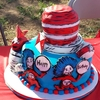 PreTeaGirls Cake Central Cake Decorator Profile