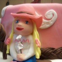 sweetthang1 Cake Central Cake Decorator Profile