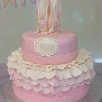 sonya0127 Cake Central Cake Decorator Profile