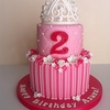 Mel37 Cake Central Cake Decorator Profile