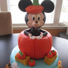 KayJay226 Cake Central Cake Decorator Profile