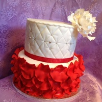 Natsublimecakes  Cake Central Cake Decorator Profile