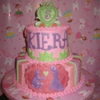 Cake Decorator All4Show