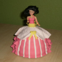 EllesKakes Cake Central Cake Decorator Profile