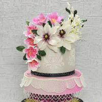 Ashwini Cake Central Cake Decorator Profile