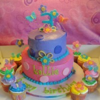 Carla9900 Cake Central Cake Decorator Profile